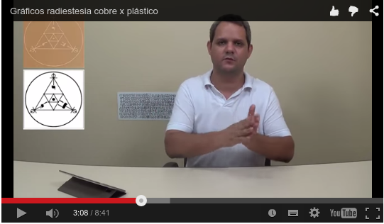 gráficos de radiestesia em cobre ou plastico