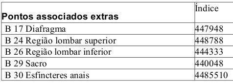 índices radiônica