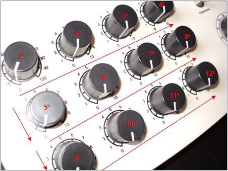 Painel do aparelho radiônico Órion II numerado.
